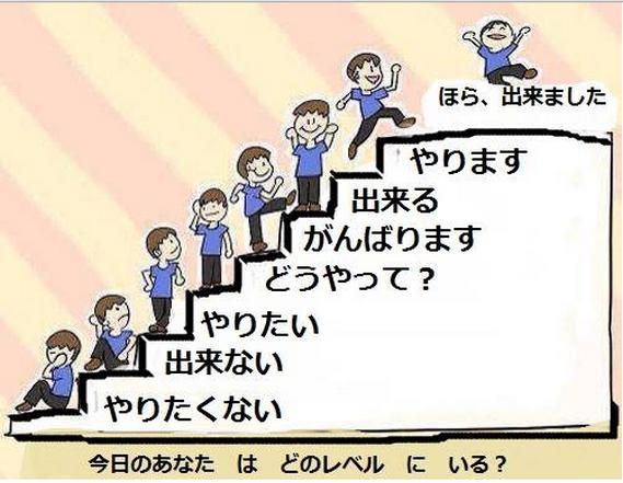 5 bước học tiếng Nhật tại nhà HIỆU QUẢ không phải ai cũng biết2